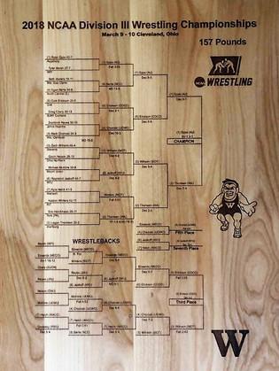Custom NCAA tournament bracket