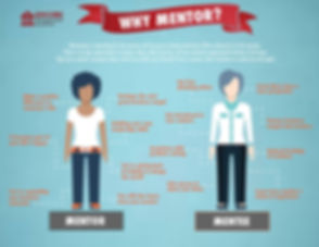 Mentoring-Infographic-1500.jpg