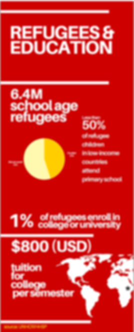 refugee education data.jpg