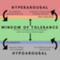 window tolerance cycle.jpg