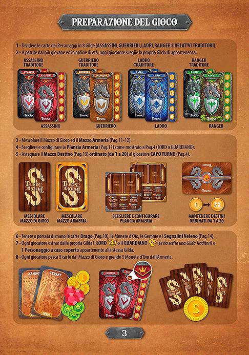 Throne | Gioco da Tavolo | I Guardiani di Kalesh - Regolamento - Preparazione del Gioco