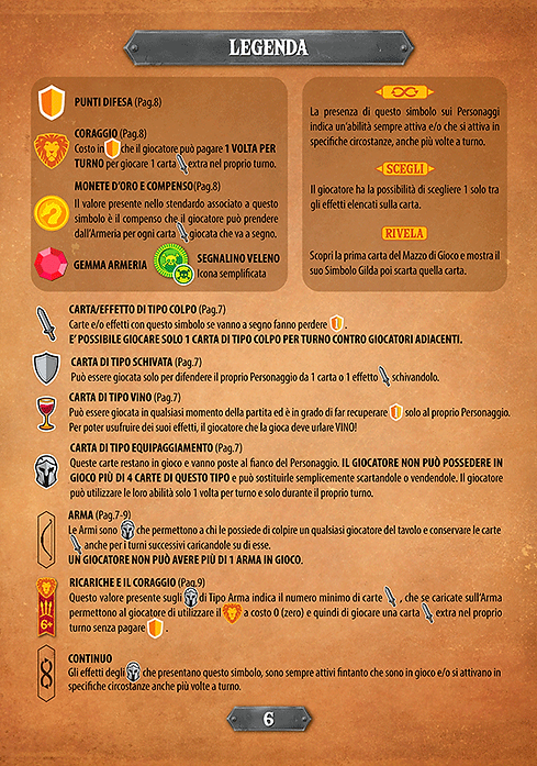 Throne | Gioco da Tavolo | I Guardiani di Kalesh - Regolamento - Legenda