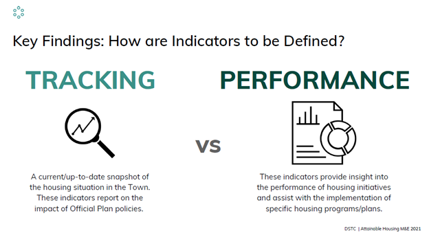 Describes the difference between tracking and performance metrics. A tracking metric is a current, up to date snapshot of housing in a given community. A performance metric looks at the impact that infinitives are having on housing in a given community.