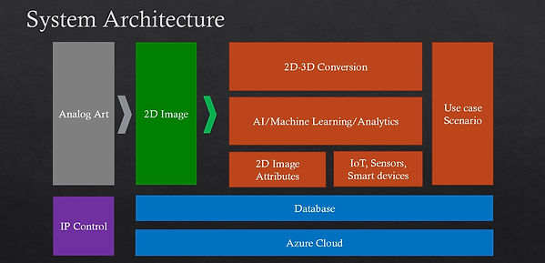 Technology_Architecture.JPG