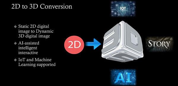 Technology_2Dto3D.JPG