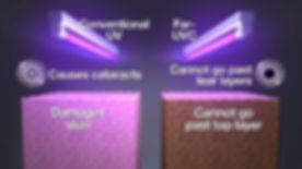 UV Disinfection Comparison