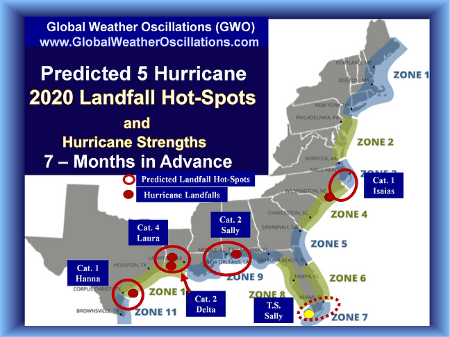 2020 predicted hurricane hotspots result