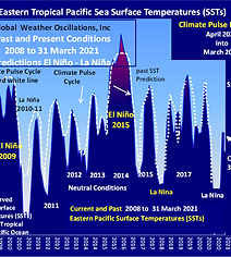 2021 ENSO March 31 webpage.png