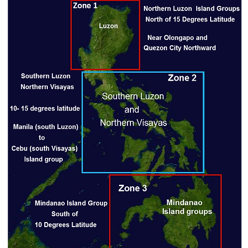 2015-2016  Philippine Island Groups - all 3 Zones