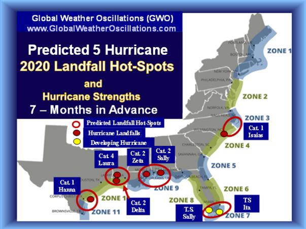 Predicted 2020 Hurricane Hot-Spots - act