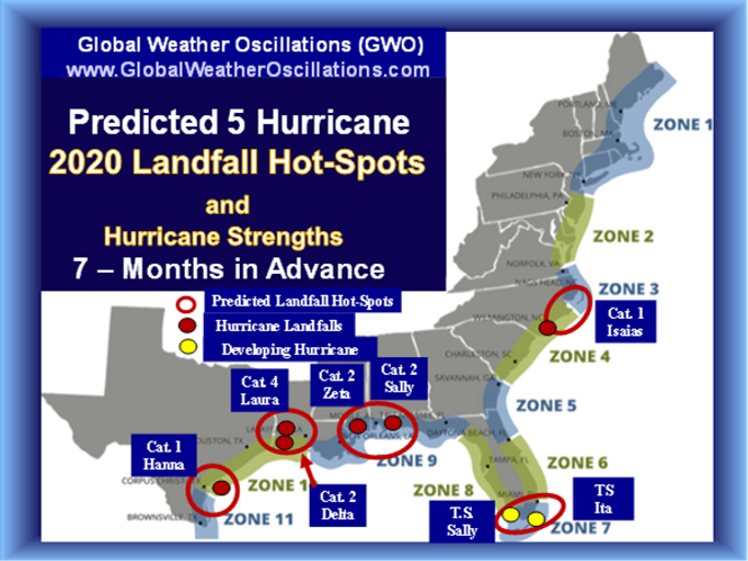 Predicted 2020 Hurricane Hot-Spots - act