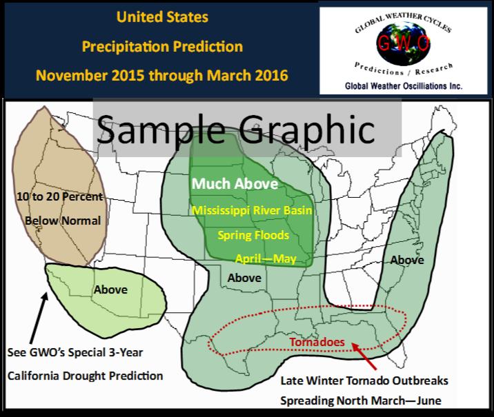 2020 Winter Predictions.2019 20 United States Winter Predictions