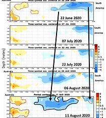 SSTs Subsurface 11 August 2020.png