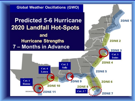 2020 Predicted Hurricane Lanfall Hot-Spo