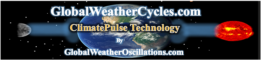 GlobalWeatherCycles.Com April 2019.png