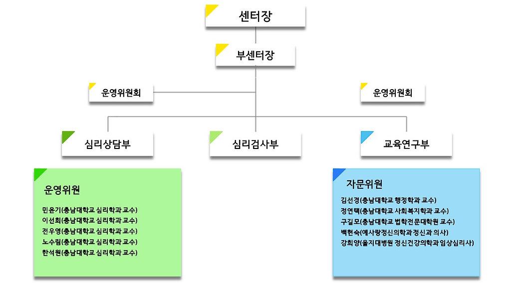 조직도(수정).jpg