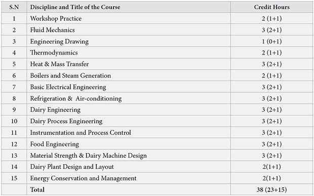 Dairy Engineering.jpg