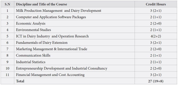 Dairy Business Management.jpg