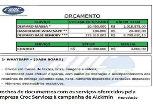 Folha: Documento confirma oferta ilegal de mensagens por WhatsApp na eleição