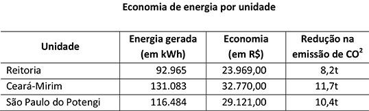 30_1_15_tabela_ifrn_economia.jpg