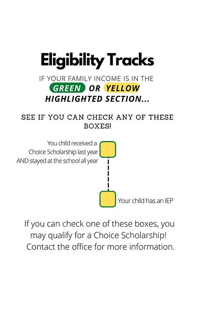200% FPL eligibility path