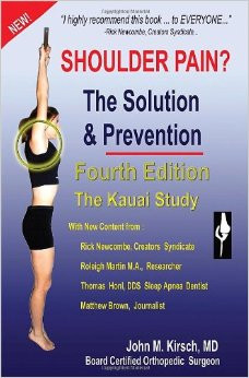 Shoulder Pain Relief Solution and Prevention