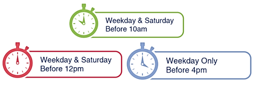 Updated timings APC.png