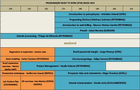 Programação RTW 2019