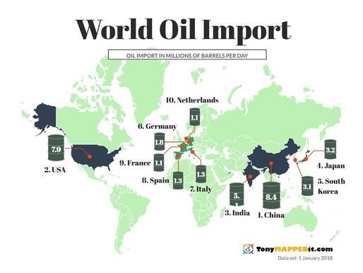 Nova Crise do Petróleo: considerações e perspectivas