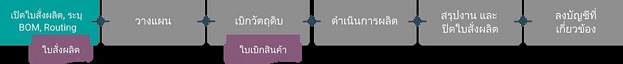 Process-MRP.png