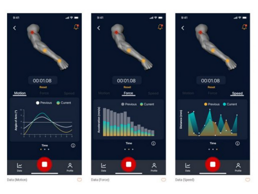 Nextiles Launches SDK, Enabling Industries To Access Novel Data Capture & Machine Learning Insights