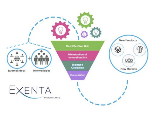 Exenta™ Revolutionizes Innovation Lifecycle Management Through Launch of the Exenta Innovation Hub™