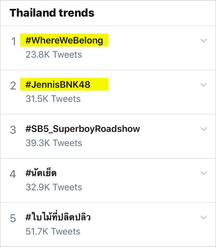 2-1_Twitter Trends.jpg