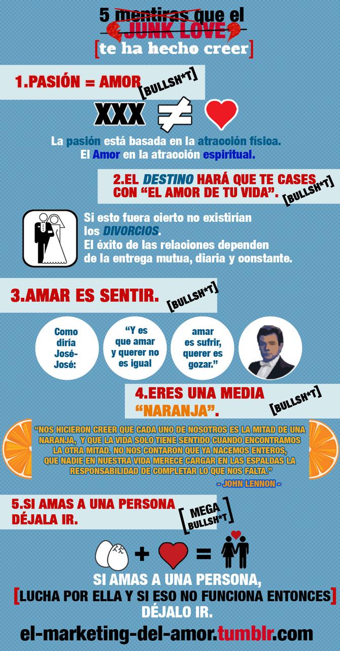 Las 5 mentiras que el Amor Chatarra te hizo creer.