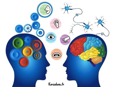 L'importance de nos sens (VAKOG) Hypnose #2