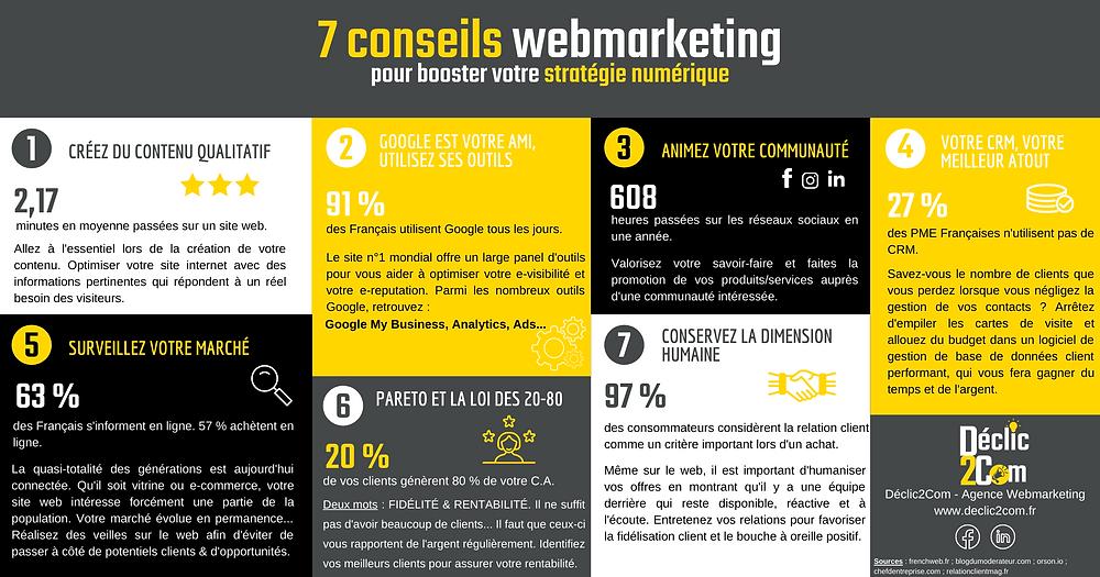 Infographie - 7 conseils pour développer sa visibilité sur internet