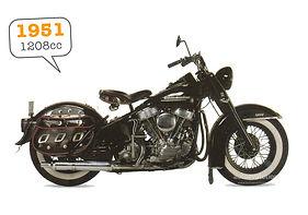 Harley Davidson FL 1951.jpg
