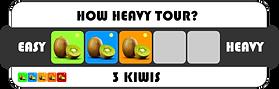 3 Kiwis.png