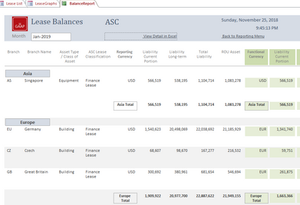 A Quick Tip for Tax Accounting Under New Lease Accounting Standard