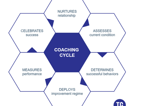 The Coaching Cycle - 6 Steps to Better Performance [+ Free Infographic]