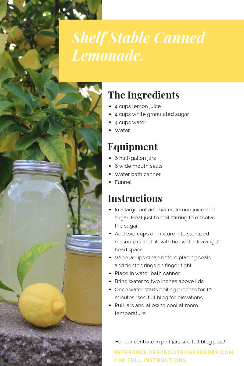 Recipe in photo form