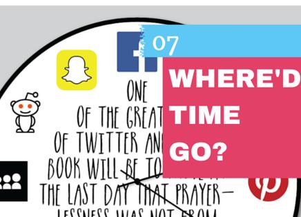 Where'd Time Go?