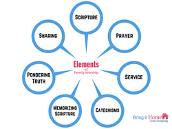 Elements of Family Worship