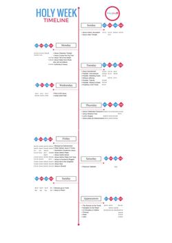 Holy Week Timeline Full.png