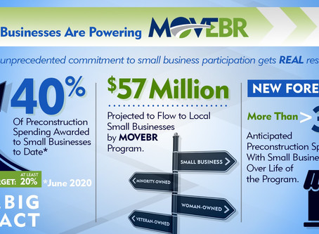 MOVEBR Program on Track to Exceed Local Small Business Participation Target