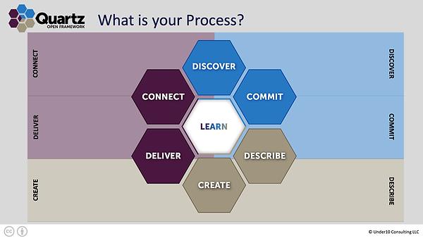 process 201230.png