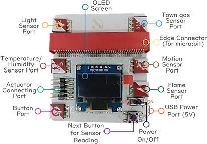 Multiple Sensors for smart house.png