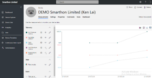 benefit_datadashboard.png