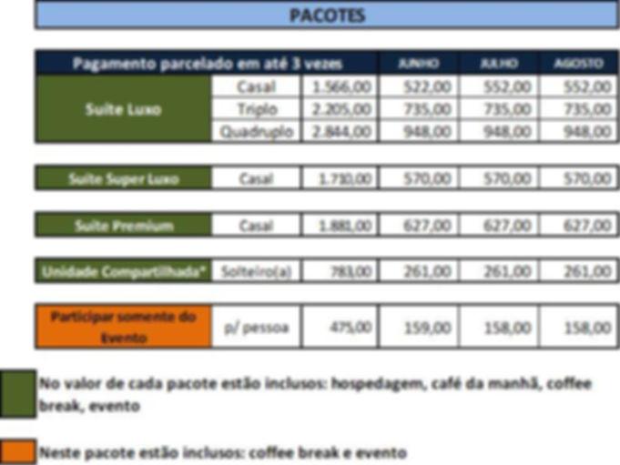 Pacotes Retiro 3.jpg