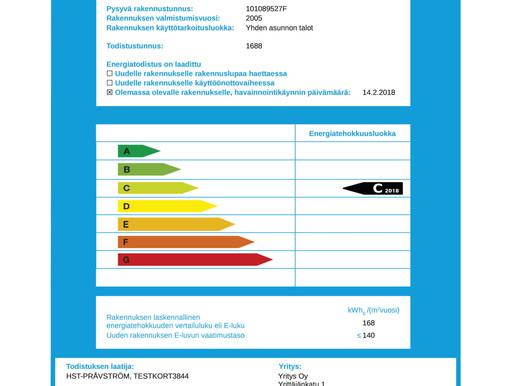 4 asiaa energiatodistuksesta